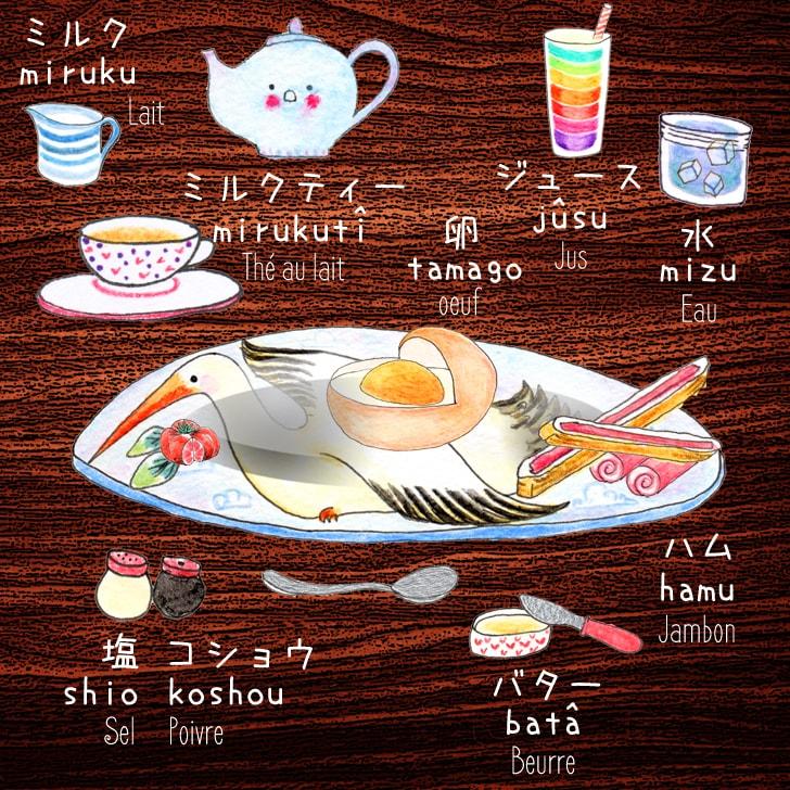 Imagier du petit déjeuner