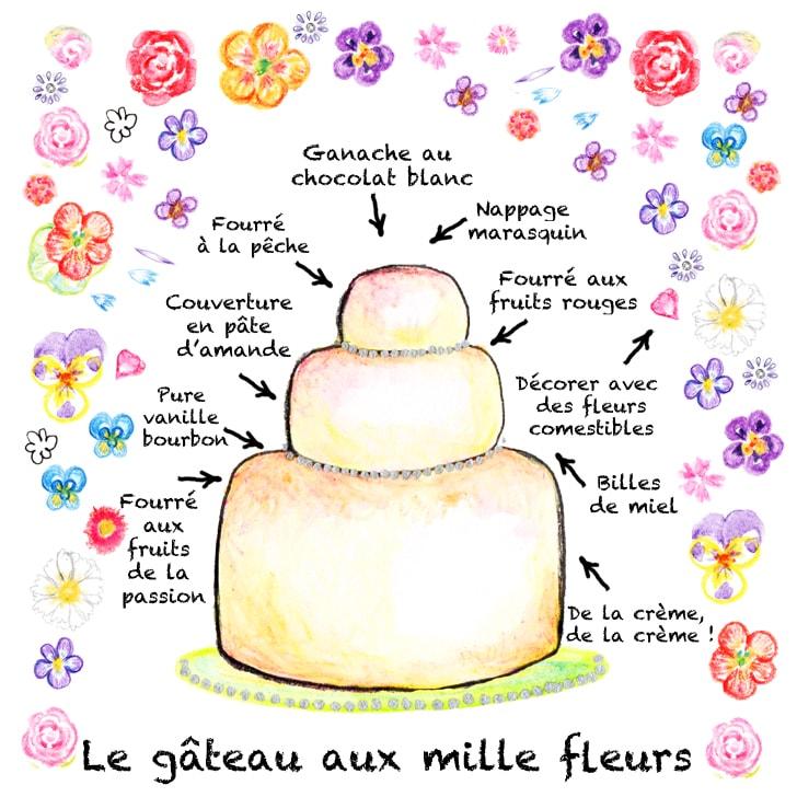 Le gâteaux aux mille fleurs