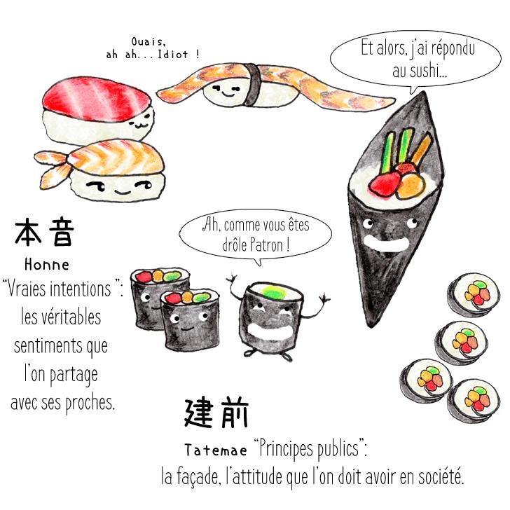 Comprendre l'usage du honne et du tatemae