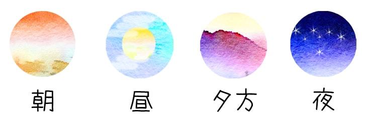 Durée de ces moments en japonais