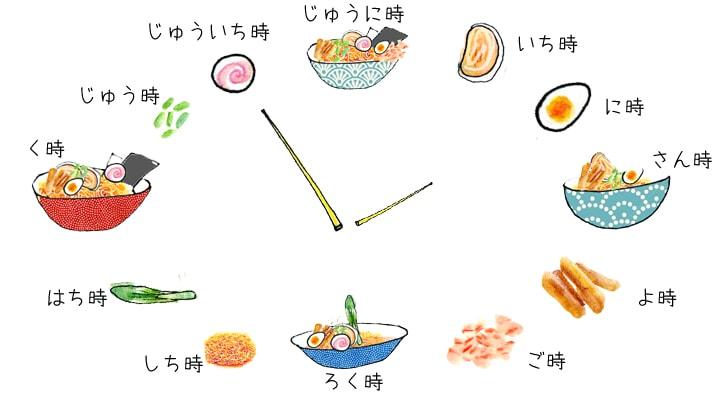 L'heure japonaise